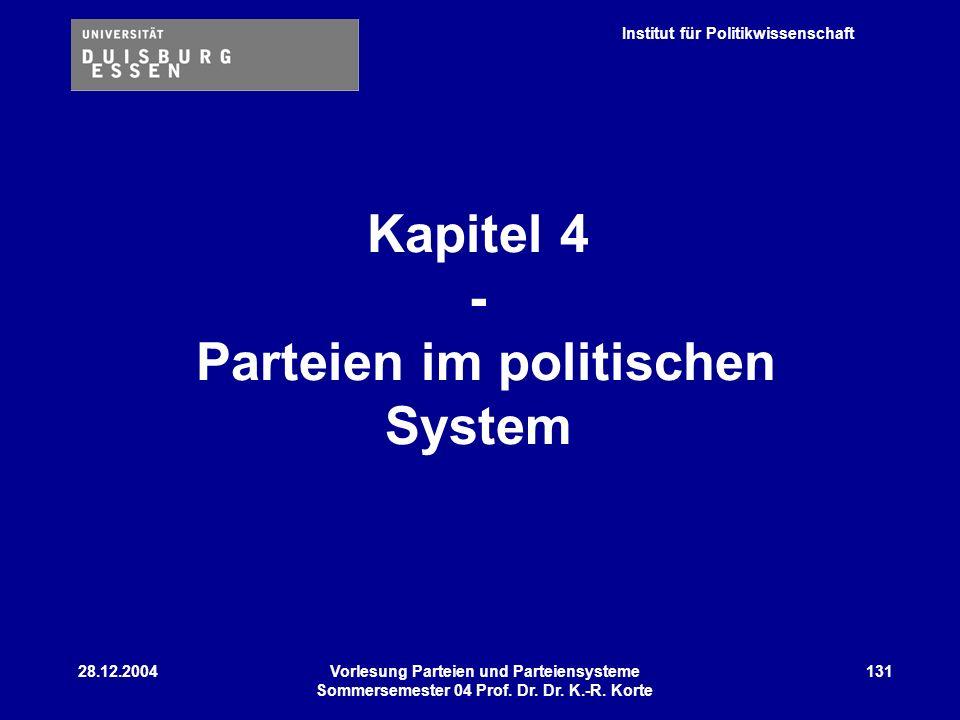 Institut für Politikwissenschaft 28.12.2004Vorlesung Parteien und Parteiensysteme Sommersemester 04 Prof. Dr. Dr. K.-R. Korte 131 Kapitel 4 - Parteien