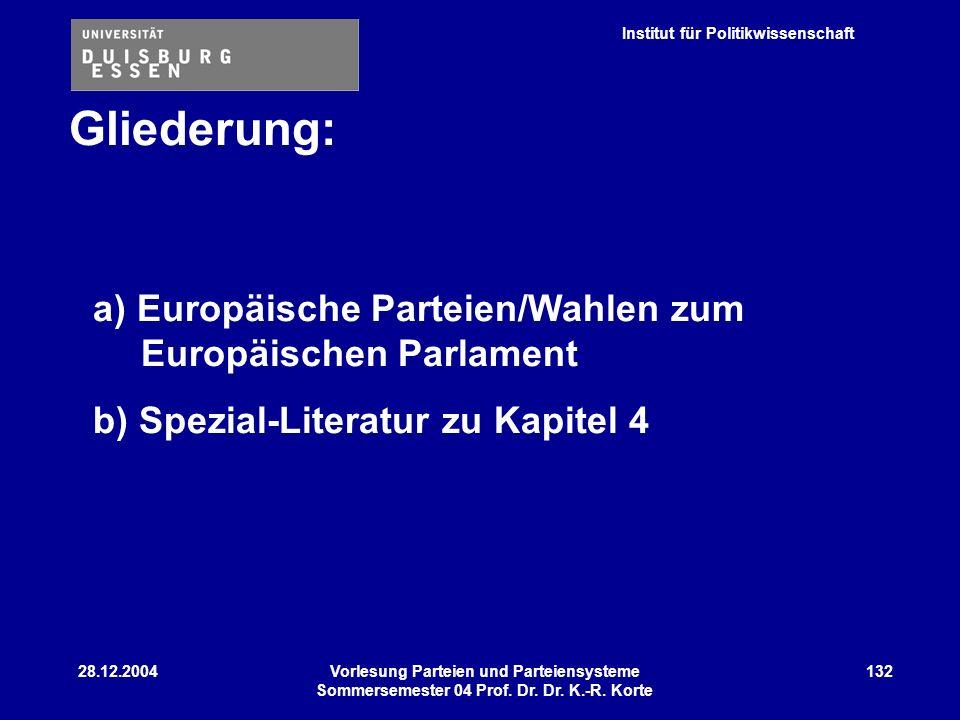 Institut für Politikwissenschaft 28.12.2004Vorlesung Parteien und Parteiensysteme Sommersemester 04 Prof. Dr. Dr. K.-R. Korte 132 Gliederung: a) Europ