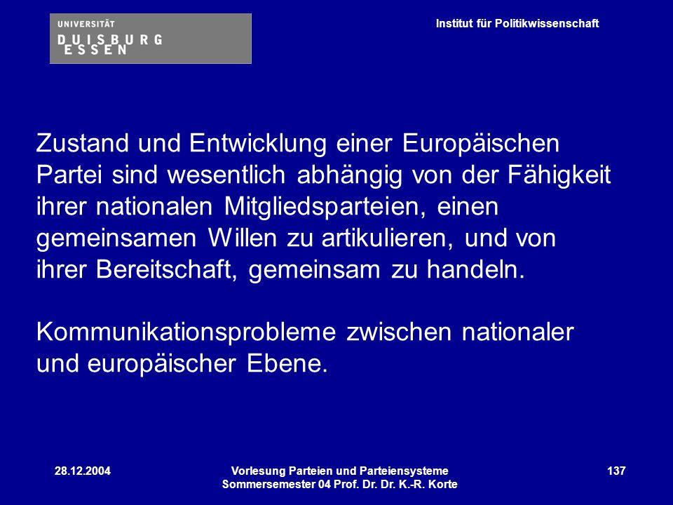 Institut für Politikwissenschaft 28.12.2004Vorlesung Parteien und Parteiensysteme Sommersemester 04 Prof. Dr. Dr. K.-R. Korte 137 Zustand und Entwickl