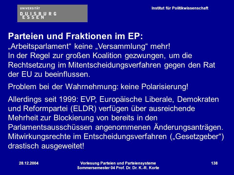Institut für Politikwissenschaft 28.12.2004Vorlesung Parteien und Parteiensysteme Sommersemester 04 Prof. Dr. Dr. K.-R. Korte 138 Parteien und Fraktio