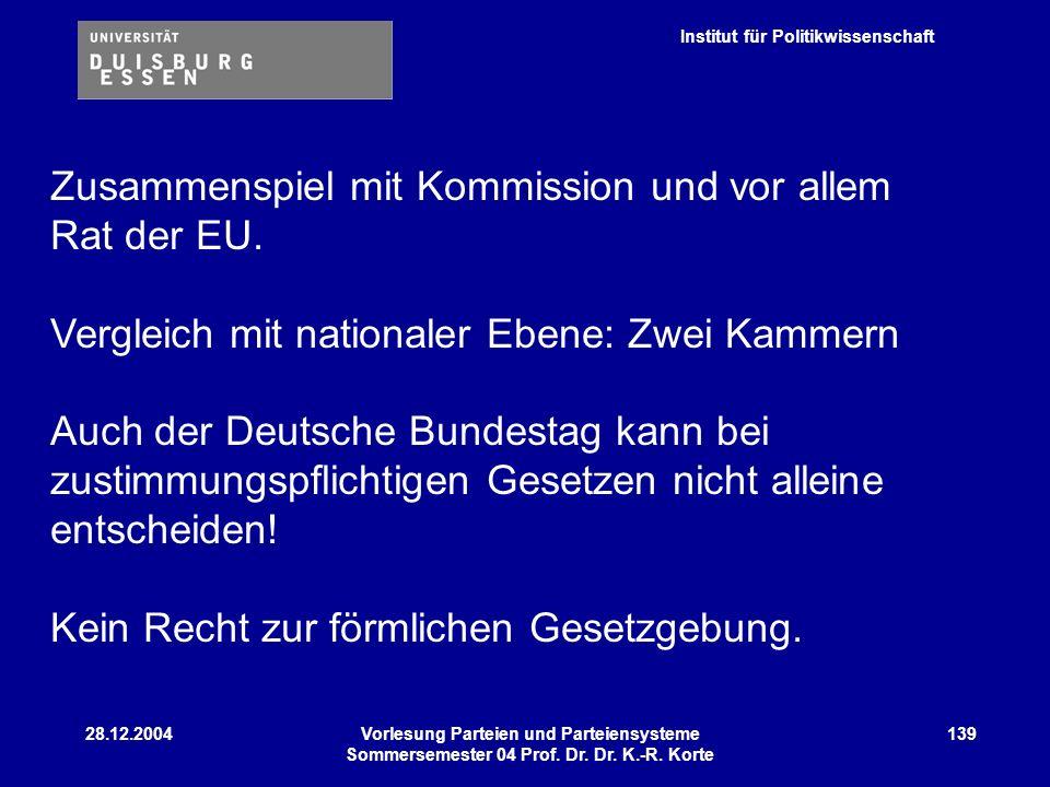 Institut für Politikwissenschaft 28.12.2004Vorlesung Parteien und Parteiensysteme Sommersemester 04 Prof. Dr. Dr. K.-R. Korte 139 Zusammenspiel mit Ko