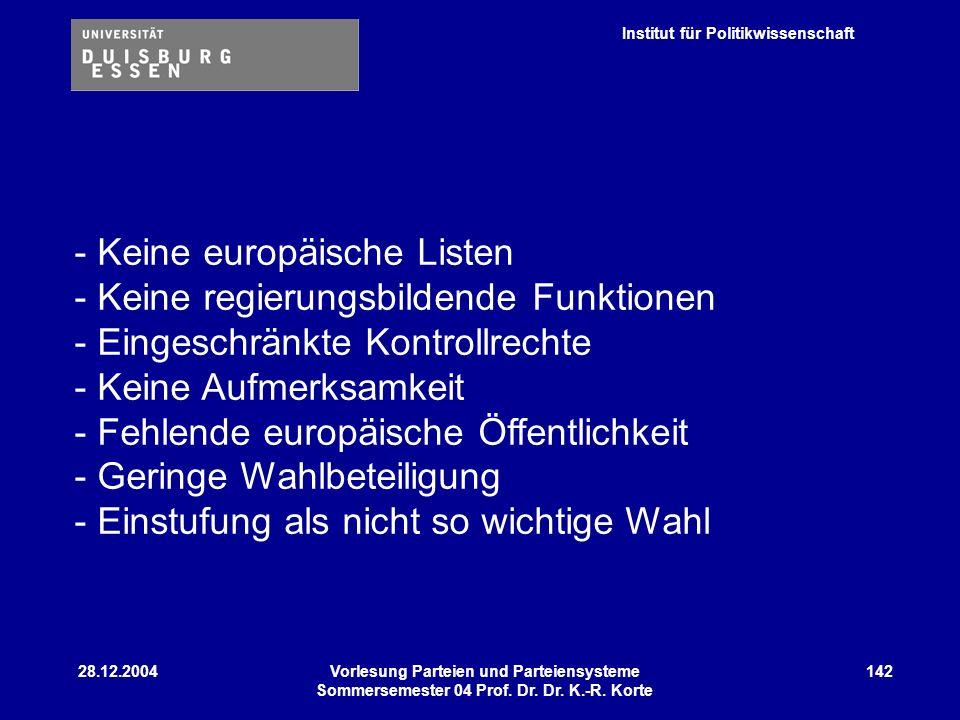 Institut für Politikwissenschaft 28.12.2004Vorlesung Parteien und Parteiensysteme Sommersemester 04 Prof. Dr. Dr. K.-R. Korte 142 - Keine europäische