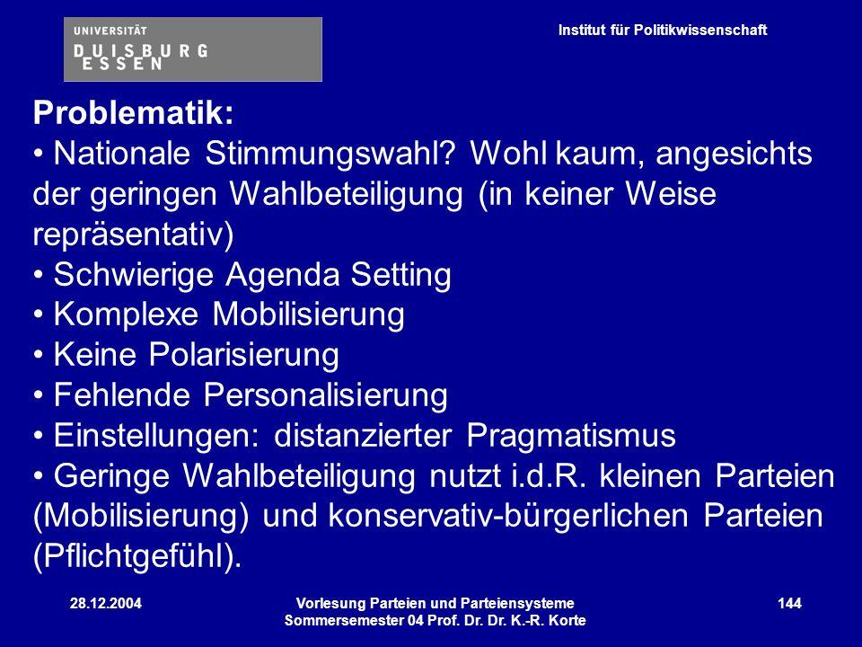 Institut für Politikwissenschaft 28.12.2004Vorlesung Parteien und Parteiensysteme Sommersemester 04 Prof. Dr. Dr. K.-R. Korte 144 Problematik: Nationa