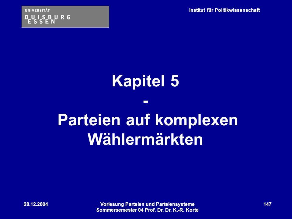 Institut für Politikwissenschaft 28.12.2004Vorlesung Parteien und Parteiensysteme Sommersemester 04 Prof. Dr. Dr. K.-R. Korte 147 Kapitel 5 - Parteien