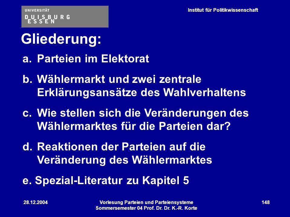 Institut für Politikwissenschaft 28.12.2004Vorlesung Parteien und Parteiensysteme Sommersemester 04 Prof. Dr. Dr. K.-R. Korte 148 Gliederung: a.Partei