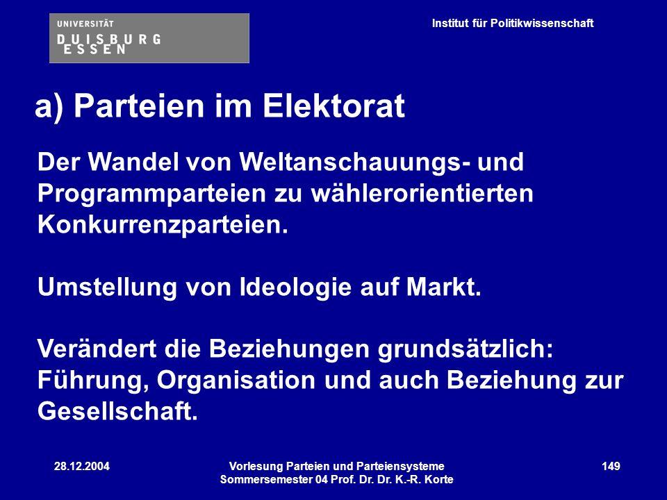 Institut für Politikwissenschaft 28.12.2004Vorlesung Parteien und Parteiensysteme Sommersemester 04 Prof. Dr. Dr. K.-R. Korte 149 a) Parteien im Elekt