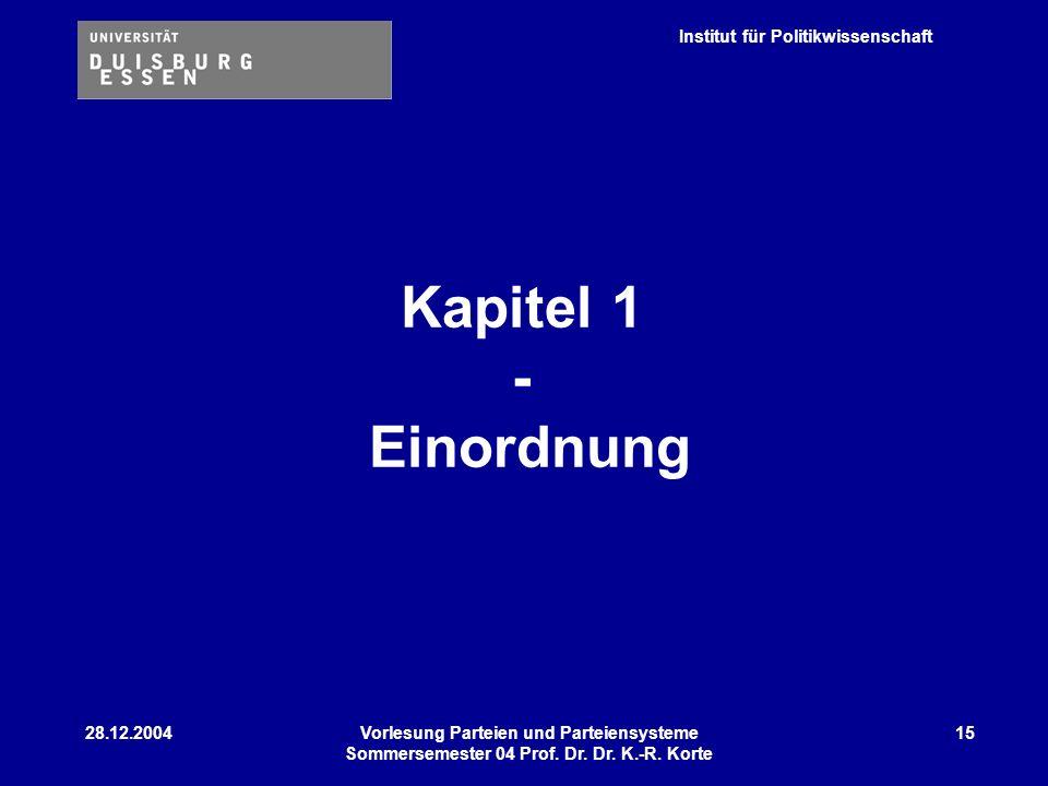 Institut für Politikwissenschaft 28.12.2004Vorlesung Parteien und Parteiensysteme Sommersemester 04 Prof. Dr. Dr. K.-R. Korte 15 Kapitel 1 - Einordnun