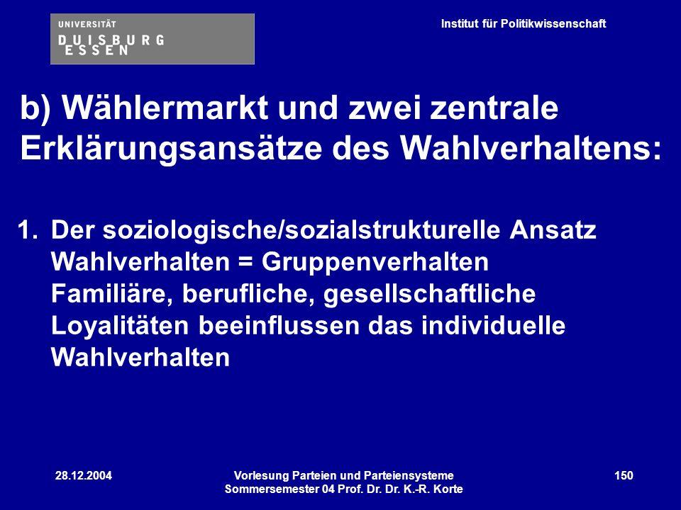 Institut für Politikwissenschaft 28.12.2004Vorlesung Parteien und Parteiensysteme Sommersemester 04 Prof. Dr. Dr. K.-R. Korte 150 1.Der soziologische/