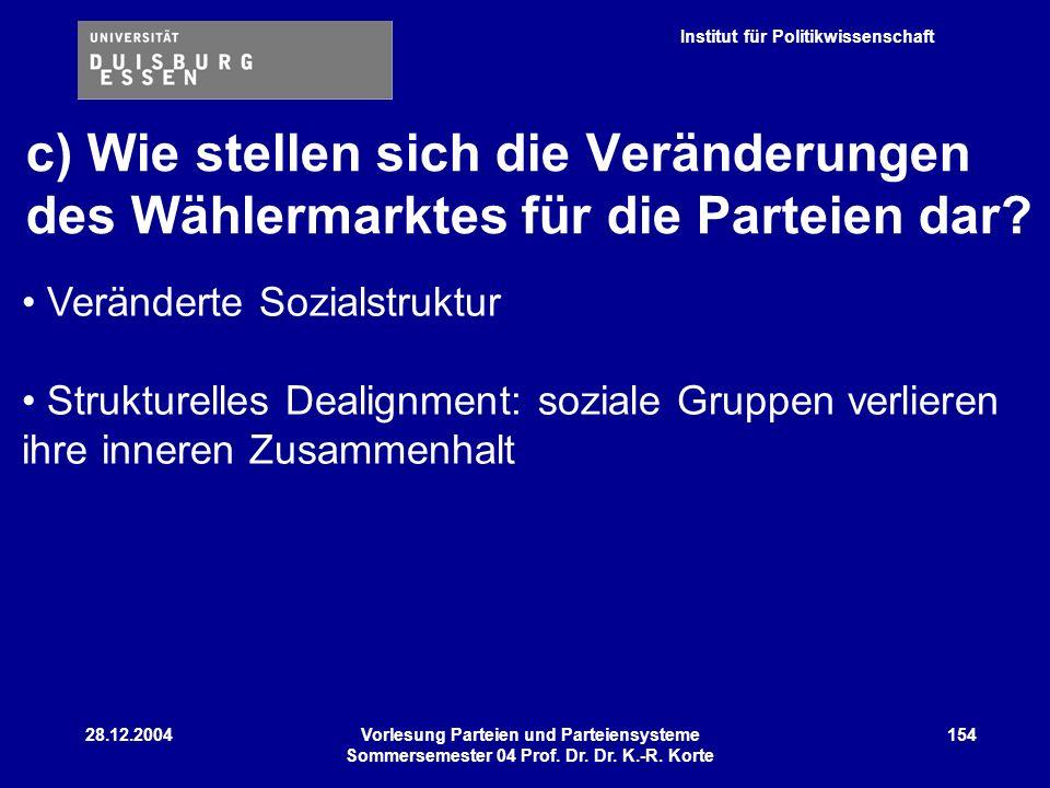Institut für Politikwissenschaft 28.12.2004Vorlesung Parteien und Parteiensysteme Sommersemester 04 Prof. Dr. Dr. K.-R. Korte 154 c) Wie stellen sich