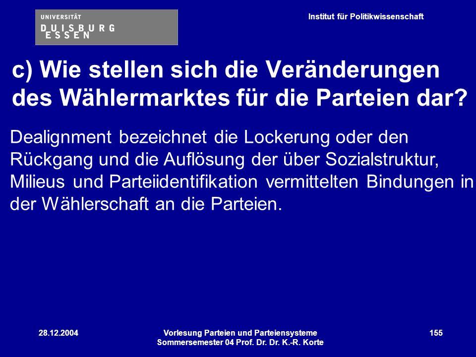 Institut für Politikwissenschaft 28.12.2004Vorlesung Parteien und Parteiensysteme Sommersemester 04 Prof. Dr. Dr. K.-R. Korte 155 c) Wie stellen sich