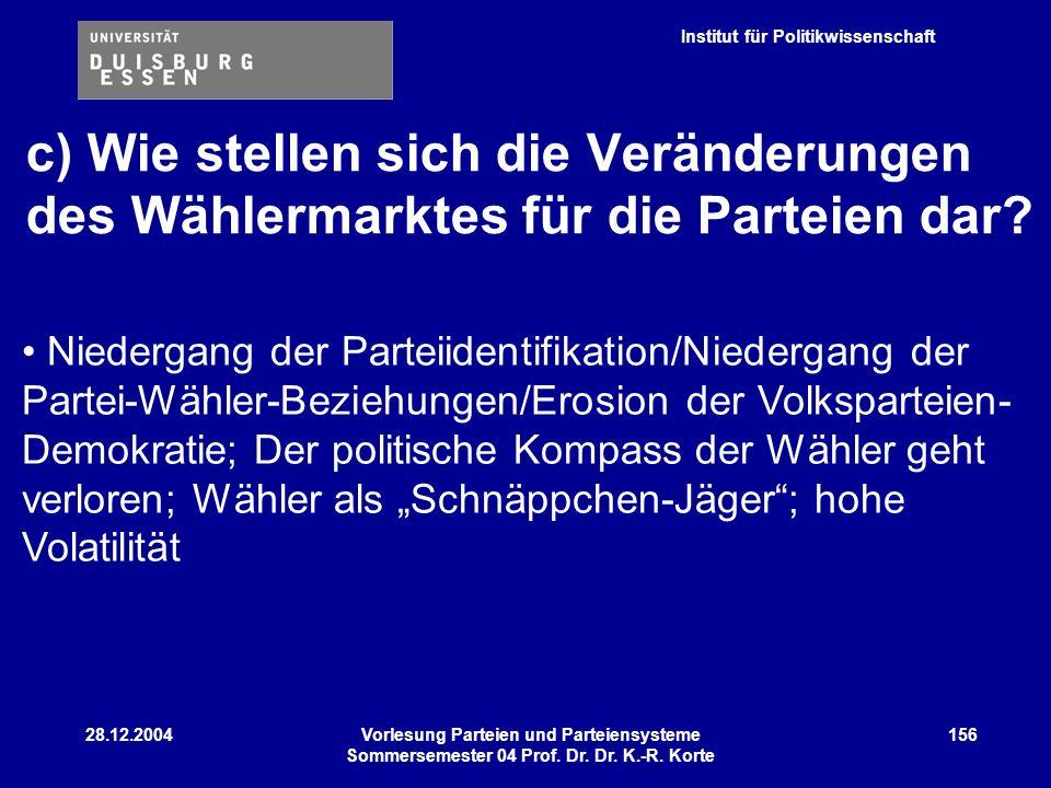 Institut für Politikwissenschaft 28.12.2004Vorlesung Parteien und Parteiensysteme Sommersemester 04 Prof. Dr. Dr. K.-R. Korte 156 c) Wie stellen sich