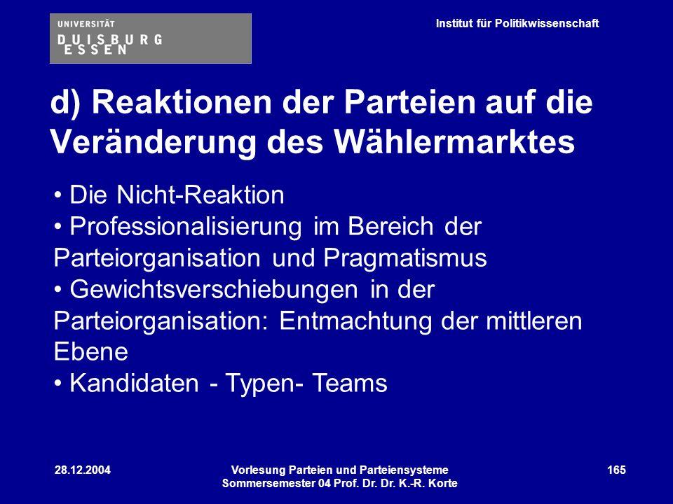 Institut für Politikwissenschaft 28.12.2004Vorlesung Parteien und Parteiensysteme Sommersemester 04 Prof. Dr. Dr. K.-R. Korte 165 d) Reaktionen der Pa