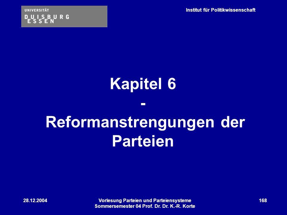 Institut für Politikwissenschaft 28.12.2004Vorlesung Parteien und Parteiensysteme Sommersemester 04 Prof. Dr. Dr. K.-R. Korte 168 Kapitel 6 - Reforman
