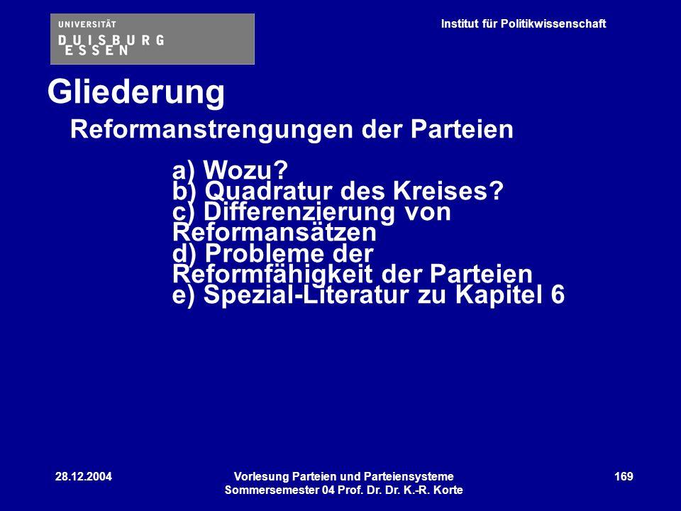Institut für Politikwissenschaft 28.12.2004Vorlesung Parteien und Parteiensysteme Sommersemester 04 Prof. Dr. Dr. K.-R. Korte 169 Gliederung Reformans