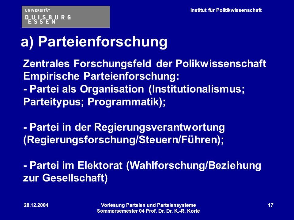 Institut für Politikwissenschaft 28.12.2004Vorlesung Parteien und Parteiensysteme Sommersemester 04 Prof. Dr. Dr. K.-R. Korte 17 a) Parteienforschung