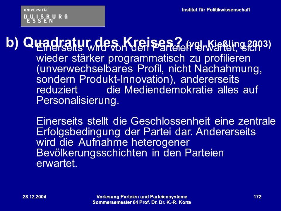 Institut für Politikwissenschaft 28.12.2004Vorlesung Parteien und Parteiensysteme Sommersemester 04 Prof. Dr. Dr. K.-R. Korte 172 Einerseits wird von