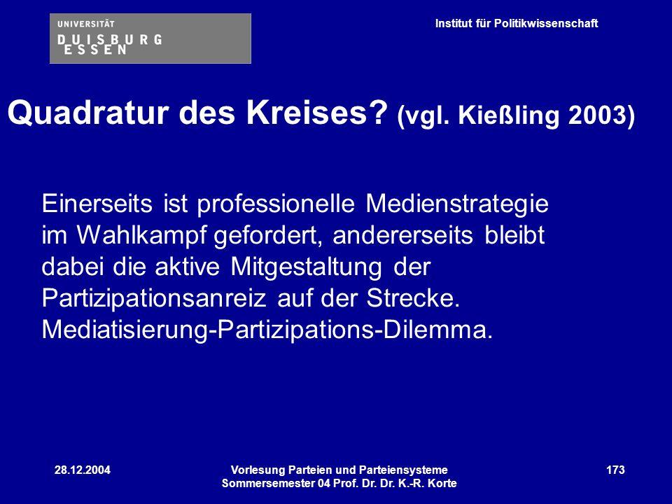 Institut für Politikwissenschaft 28.12.2004Vorlesung Parteien und Parteiensysteme Sommersemester 04 Prof. Dr. Dr. K.-R. Korte 173 Einerseits ist profe