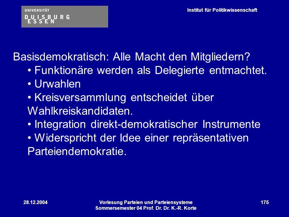 Institut für Politikwissenschaft 28.12.2004Vorlesung Parteien und Parteiensysteme Sommersemester 04 Prof. Dr. Dr. K.-R. Korte 175 Basisdemokratisch: A