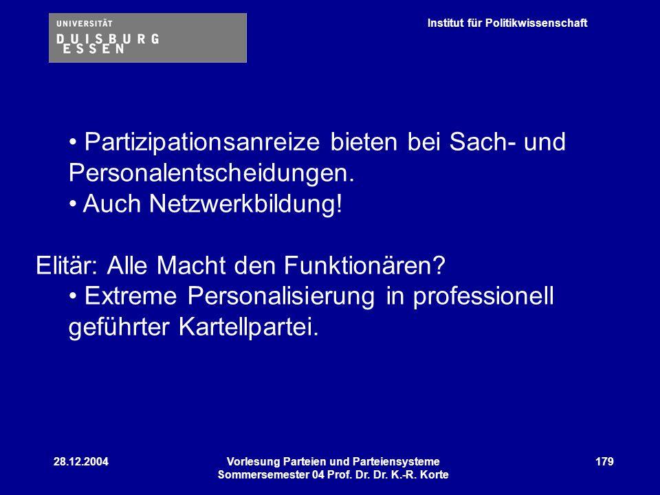 Institut für Politikwissenschaft 28.12.2004Vorlesung Parteien und Parteiensysteme Sommersemester 04 Prof. Dr. Dr. K.-R. Korte 179 Partizipationsanreiz