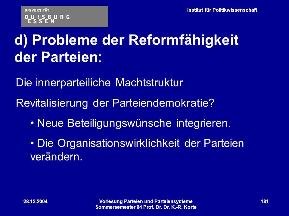 Institut für Politikwissenschaft 28.12.2004Vorlesung Parteien und Parteiensysteme Sommersemester 04 Prof. Dr. Dr. K.-R. Korte 181 Die innerparteiliche