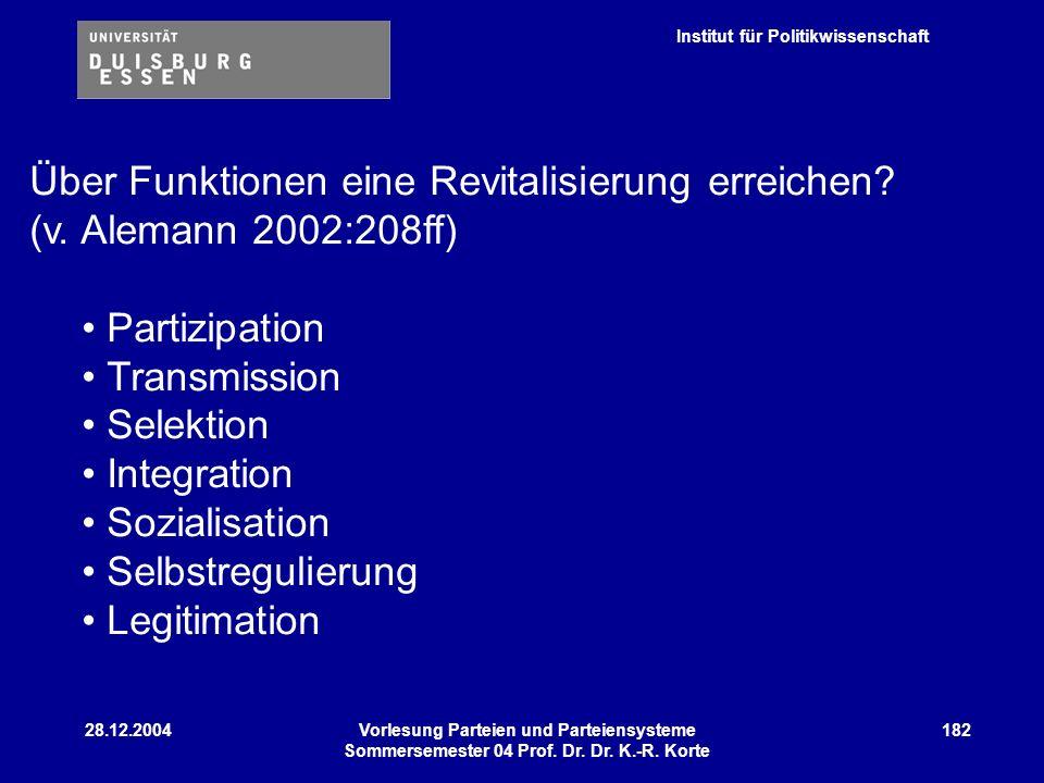 Institut für Politikwissenschaft 28.12.2004Vorlesung Parteien und Parteiensysteme Sommersemester 04 Prof. Dr. Dr. K.-R. Korte 182 Über Funktionen eine