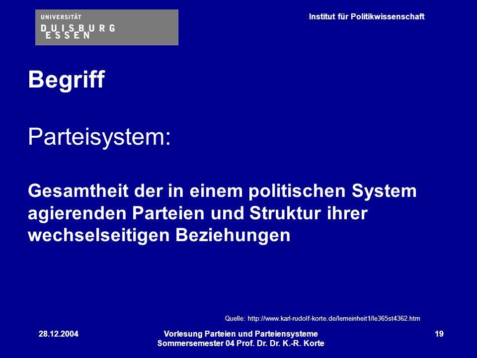 Institut für Politikwissenschaft 28.12.2004Vorlesung Parteien und Parteiensysteme Sommersemester 04 Prof. Dr. Dr. K.-R. Korte 19 Begriff Parteisystem: