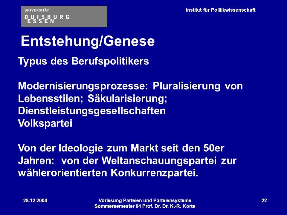 Institut für Politikwissenschaft 28.12.2004Vorlesung Parteien und Parteiensysteme Sommersemester 04 Prof. Dr. Dr. K.-R. Korte 22 Entstehung/Genese Typ