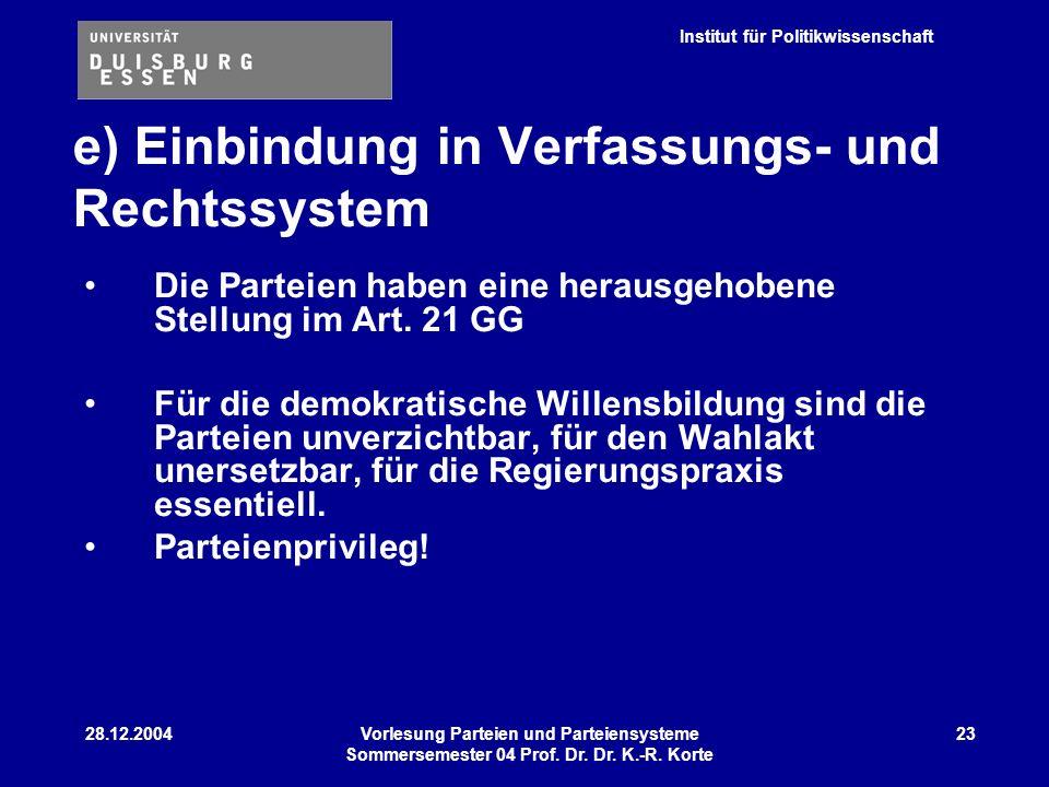 Institut für Politikwissenschaft 28.12.2004Vorlesung Parteien und Parteiensysteme Sommersemester 04 Prof. Dr. Dr. K.-R. Korte 23 Die Parteien haben ei