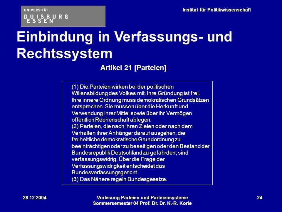 Institut für Politikwissenschaft 28.12.2004Vorlesung Parteien und Parteiensysteme Sommersemester 04 Prof. Dr. Dr. K.-R. Korte 24 Artikel 21 [Parteien]