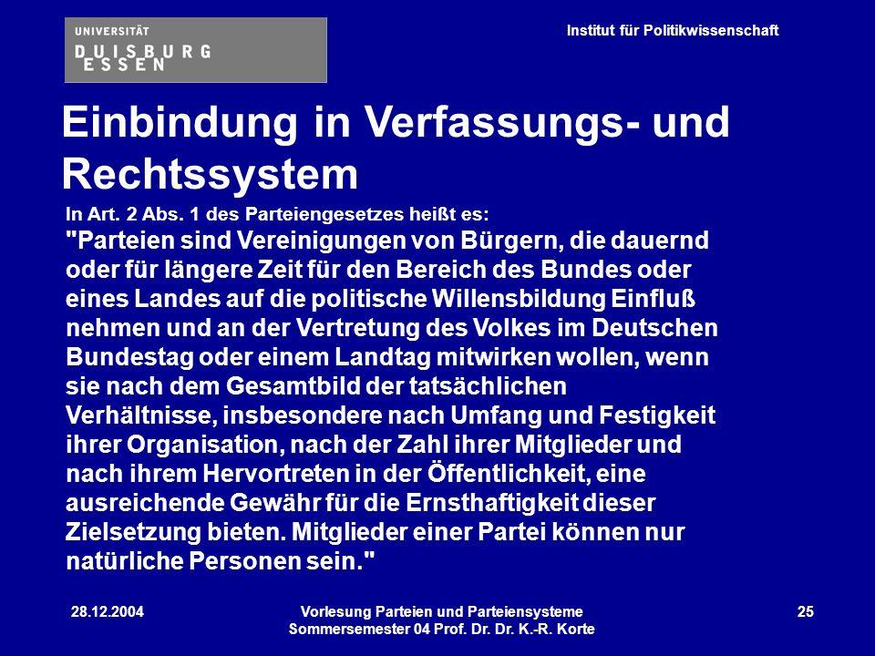 Institut für Politikwissenschaft 28.12.2004Vorlesung Parteien und Parteiensysteme Sommersemester 04 Prof. Dr. Dr. K.-R. Korte 25 In Art. 2 Abs. 1 des