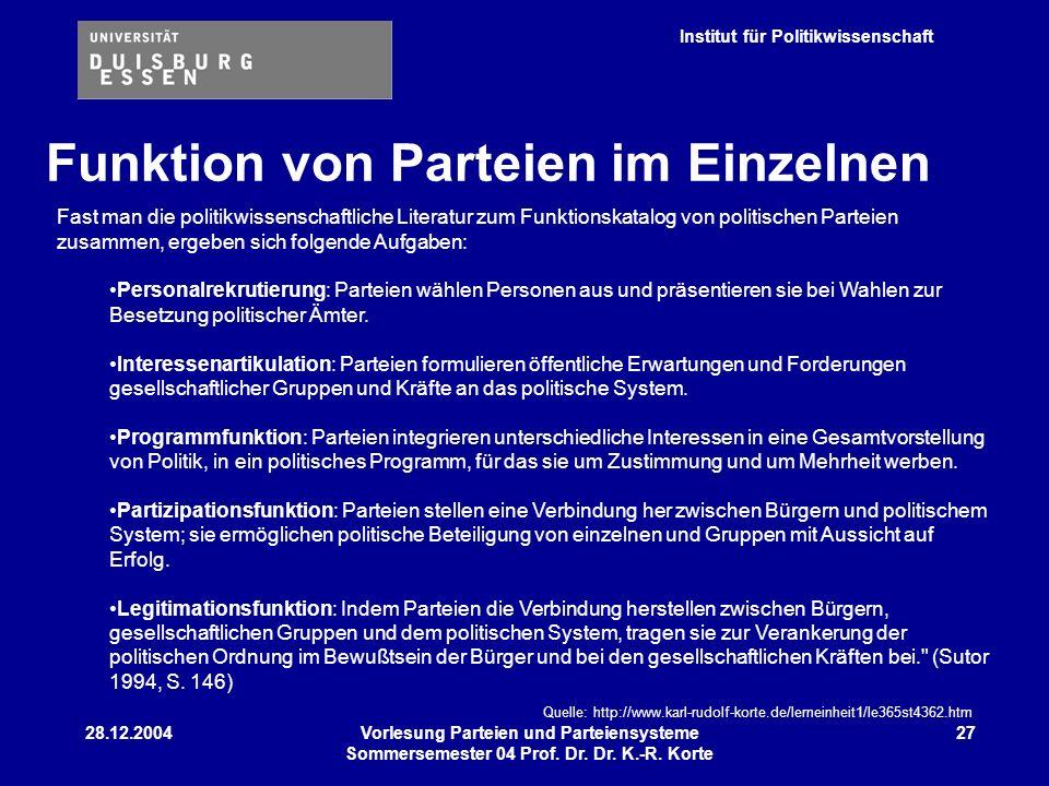 Institut für Politikwissenschaft 28.12.2004Vorlesung Parteien und Parteiensysteme Sommersemester 04 Prof. Dr. Dr. K.-R. Korte 27 Fast man die politikw