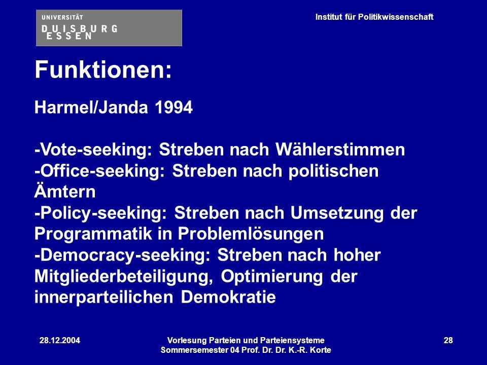 Institut für Politikwissenschaft 28.12.2004Vorlesung Parteien und Parteiensysteme Sommersemester 04 Prof. Dr. Dr. K.-R. Korte 28 Funktionen: Harmel/Ja