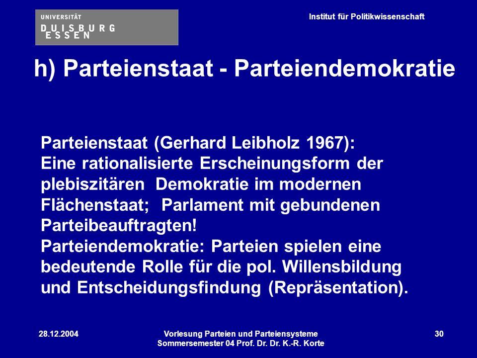 Institut für Politikwissenschaft 28.12.2004Vorlesung Parteien und Parteiensysteme Sommersemester 04 Prof. Dr. Dr. K.-R. Korte 30 h) Parteienstaat - Pa