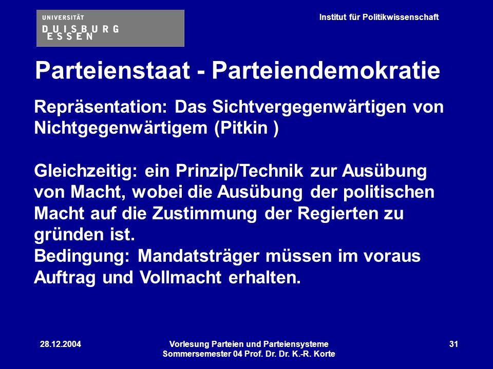 Institut für Politikwissenschaft 28.12.2004Vorlesung Parteien und Parteiensysteme Sommersemester 04 Prof. Dr. Dr. K.-R. Korte 31 Parteienstaat - Parte