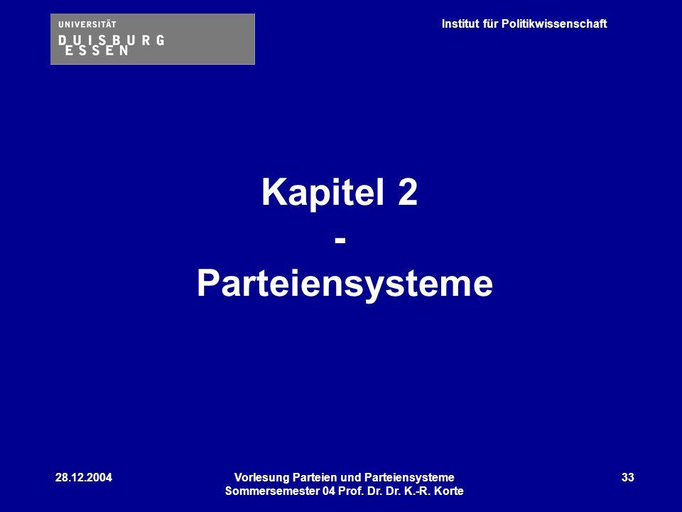 Institut für Politikwissenschaft 28.12.2004Vorlesung Parteien und Parteiensysteme Sommersemester 04 Prof. Dr. Dr. K.-R. Korte 33 Kapitel 2 - Parteiens