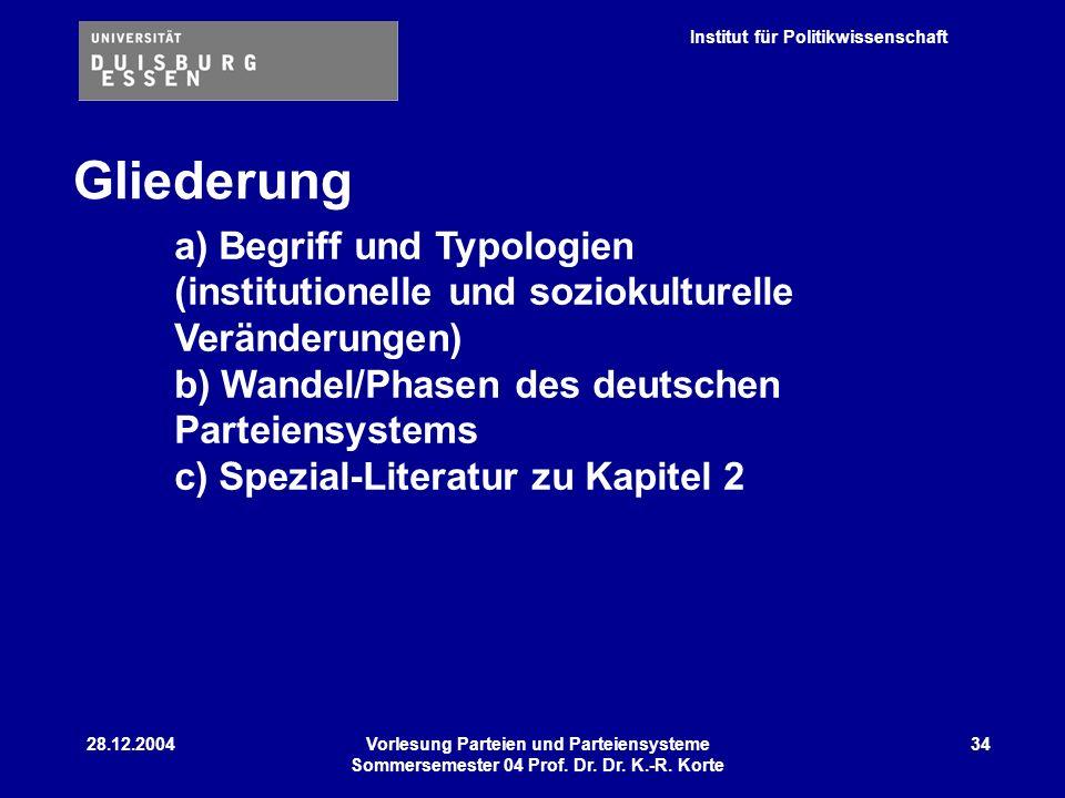Institut für Politikwissenschaft 28.12.2004Vorlesung Parteien und Parteiensysteme Sommersemester 04 Prof. Dr. Dr. K.-R. Korte 34 Gliederung a) Begriff