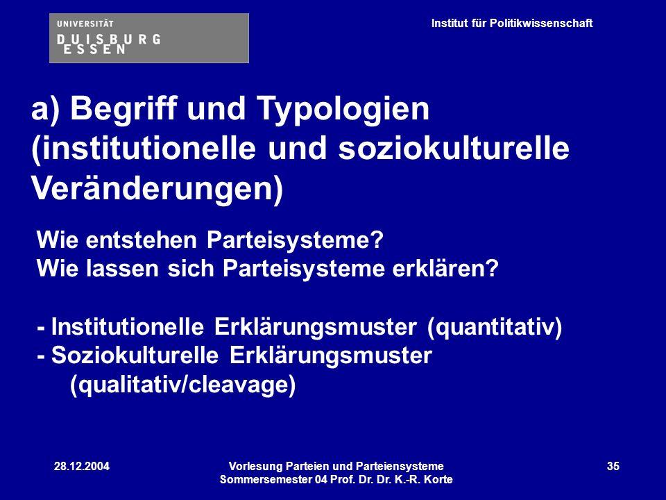 Institut für Politikwissenschaft 28.12.2004Vorlesung Parteien und Parteiensysteme Sommersemester 04 Prof. Dr. Dr. K.-R. Korte 35 a) Begriff und Typolo