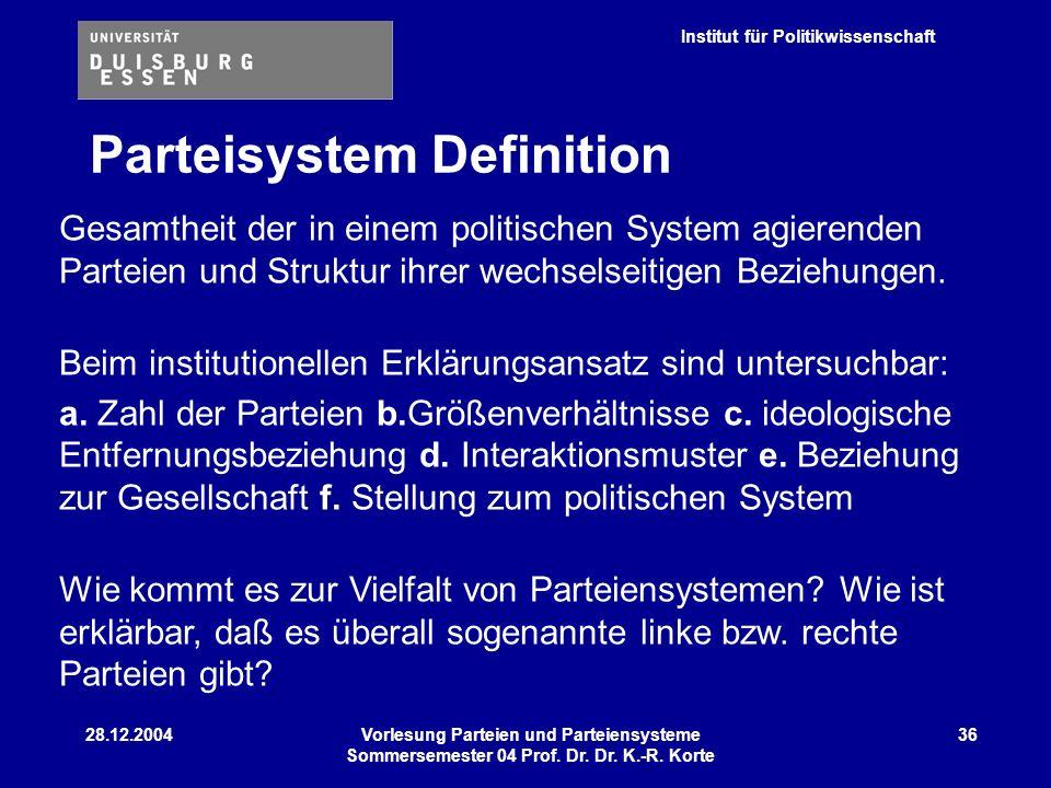 Institut für Politikwissenschaft 28.12.2004Vorlesung Parteien und Parteiensysteme Sommersemester 04 Prof. Dr. Dr. K.-R. Korte 36 Gesamtheit der in ein