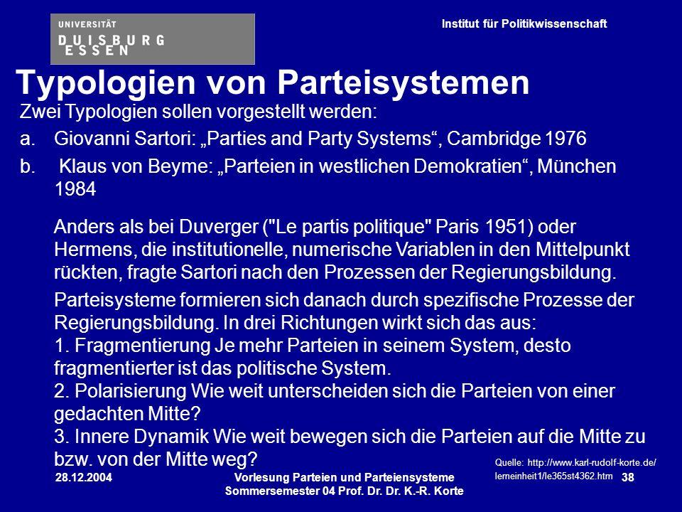 Institut für Politikwissenschaft 28.12.2004Vorlesung Parteien und Parteiensysteme Sommersemester 04 Prof. Dr. Dr. K.-R. Korte 38 Zwei Typologien solle