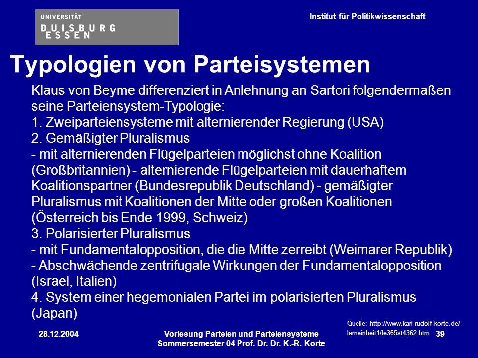 Institut für Politikwissenschaft 28.12.2004Vorlesung Parteien und Parteiensysteme Sommersemester 04 Prof. Dr. Dr. K.-R. Korte 39 Klaus von Beyme diffe