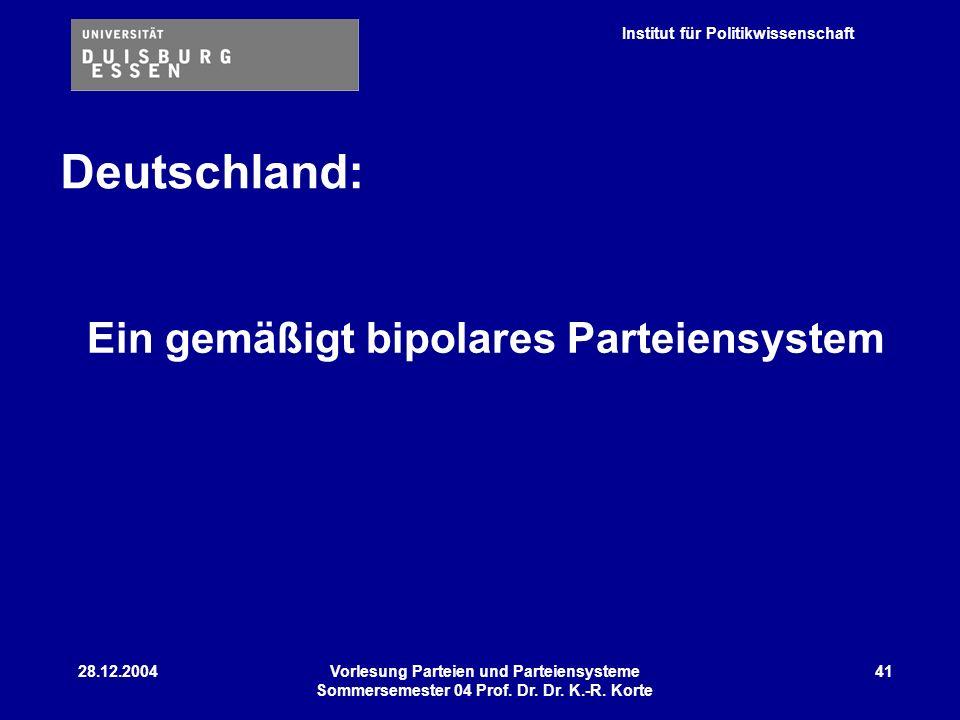Institut für Politikwissenschaft 28.12.2004Vorlesung Parteien und Parteiensysteme Sommersemester 04 Prof. Dr. Dr. K.-R. Korte 41 Ein gemäßigt bipolare