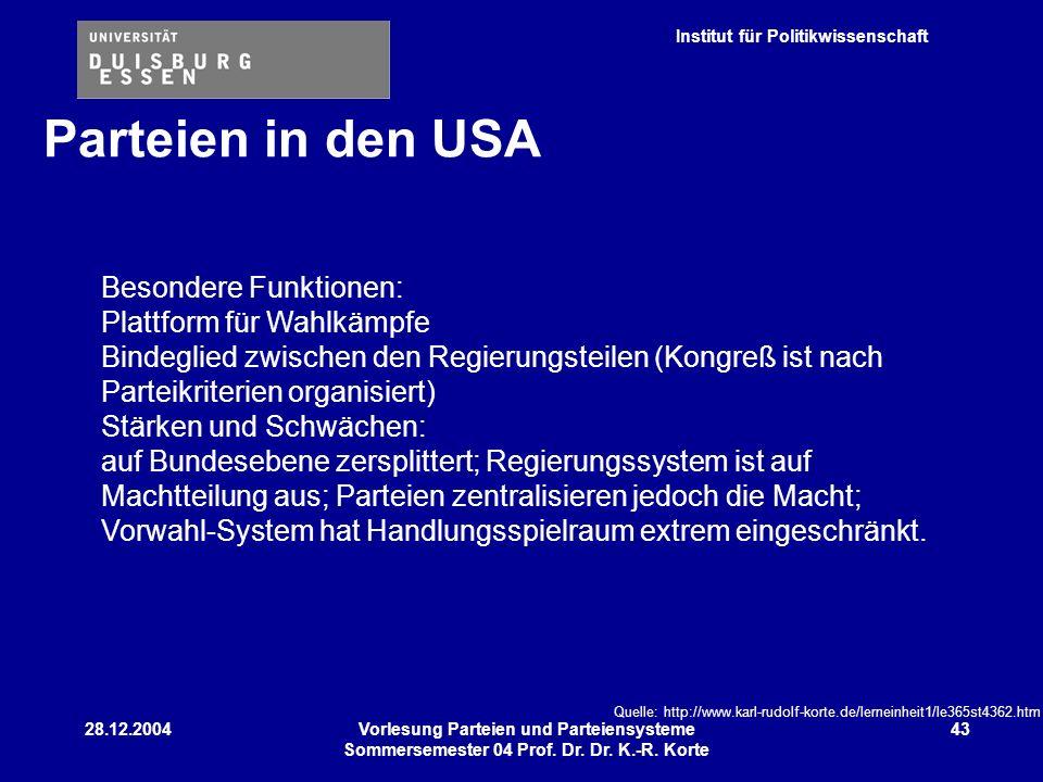 Institut für Politikwissenschaft 28.12.2004Vorlesung Parteien und Parteiensysteme Sommersemester 04 Prof. Dr. Dr. K.-R. Korte 43 Besondere Funktionen: