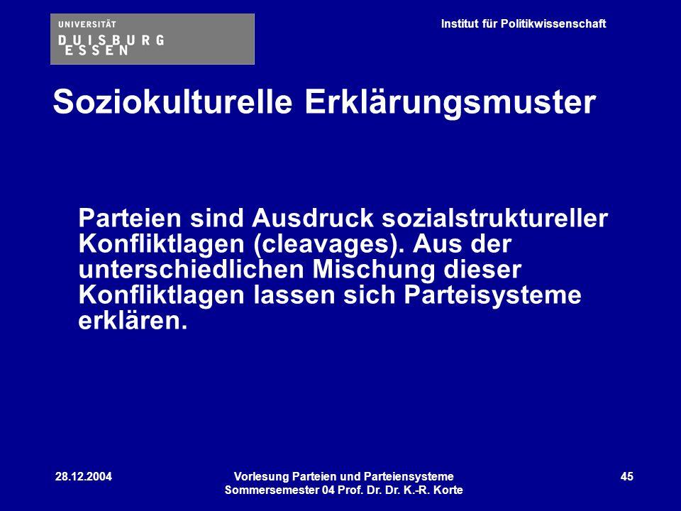 Institut für Politikwissenschaft 28.12.2004Vorlesung Parteien und Parteiensysteme Sommersemester 04 Prof. Dr. Dr. K.-R. Korte 45 Parteien sind Ausdruc