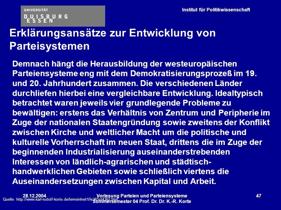 Institut für Politikwissenschaft 28.12.2004Vorlesung Parteien und Parteiensysteme Sommersemester 04 Prof. Dr. Dr. K.-R. Korte 47 Demnach hängt die Her
