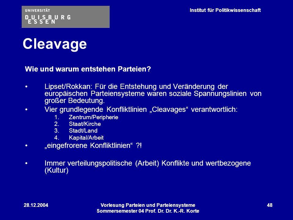 Institut für Politikwissenschaft 28.12.2004Vorlesung Parteien und Parteiensysteme Sommersemester 04 Prof. Dr. Dr. K.-R. Korte 48 Wie und warum entsteh
