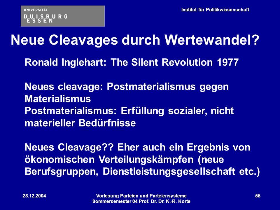 Institut für Politikwissenschaft 28.12.2004Vorlesung Parteien und Parteiensysteme Sommersemester 04 Prof. Dr. Dr. K.-R. Korte 55 Neue Cleavages durch