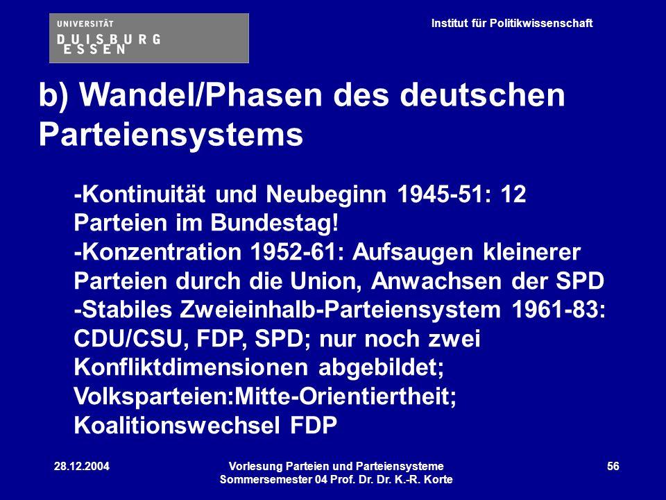 Institut für Politikwissenschaft 28.12.2004Vorlesung Parteien und Parteiensysteme Sommersemester 04 Prof. Dr. Dr. K.-R. Korte 56 b) Wandel/Phasen des