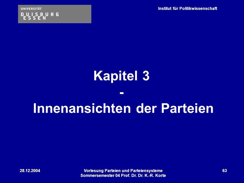Institut für Politikwissenschaft 28.12.2004Vorlesung Parteien und Parteiensysteme Sommersemester 04 Prof. Dr. Dr. K.-R. Korte 63 Kapitel 3 - Innenansi