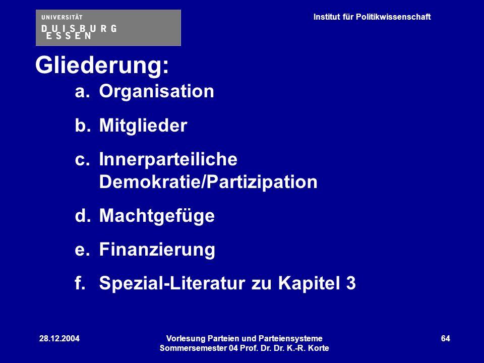 Institut für Politikwissenschaft 28.12.2004Vorlesung Parteien und Parteiensysteme Sommersemester 04 Prof. Dr. Dr. K.-R. Korte 64 Gliederung: a.Organis