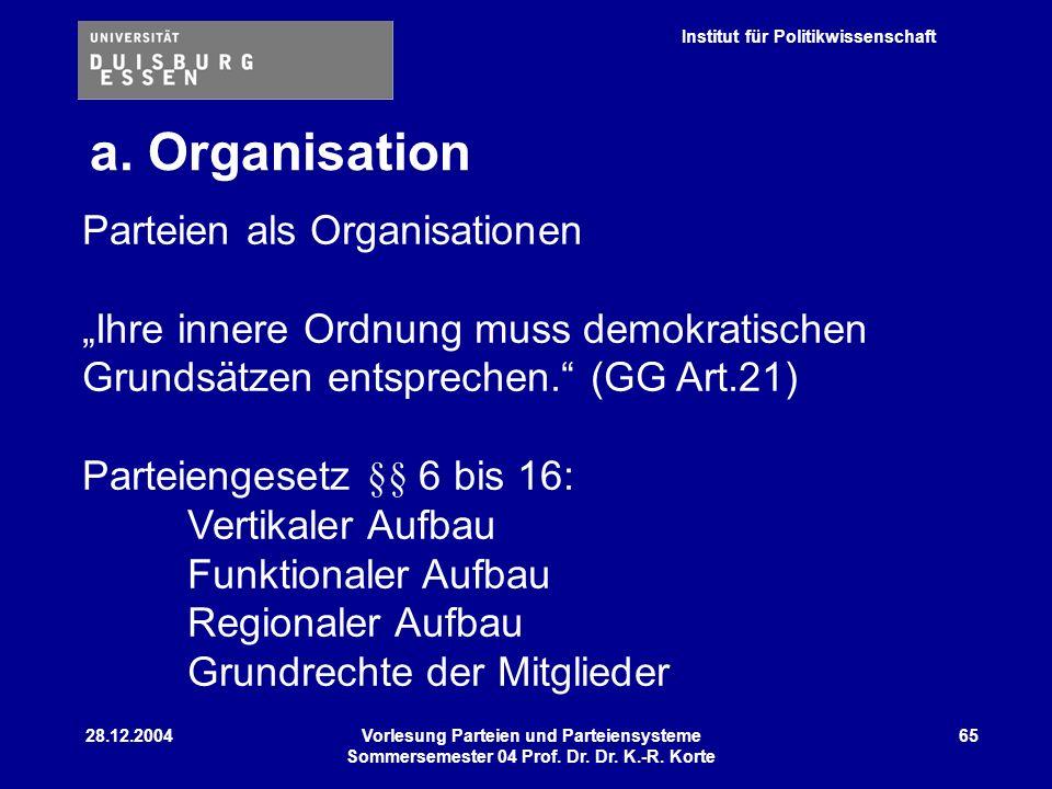 Institut für Politikwissenschaft 28.12.2004Vorlesung Parteien und Parteiensysteme Sommersemester 04 Prof. Dr. Dr. K.-R. Korte 65 Parteien als Organisa